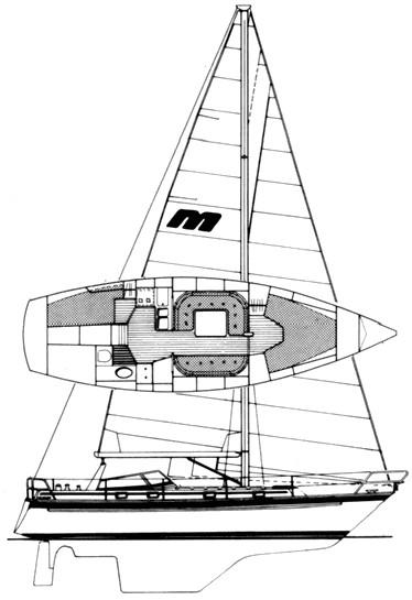 From www.sailboatdata.com