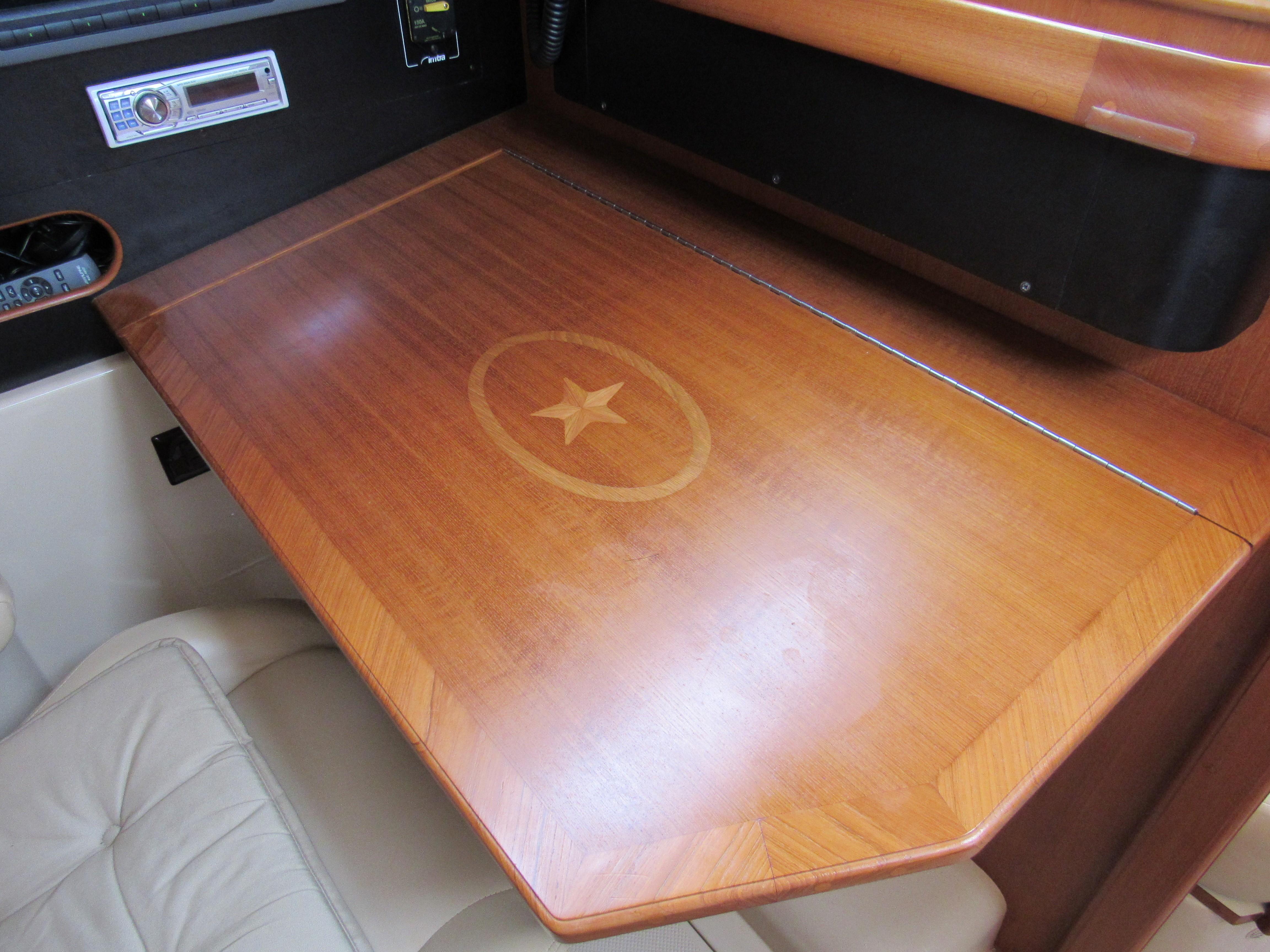 Nav table
