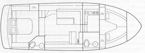Fairline Turbo 36
